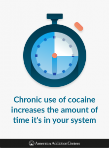 how long cocaine stays in the system